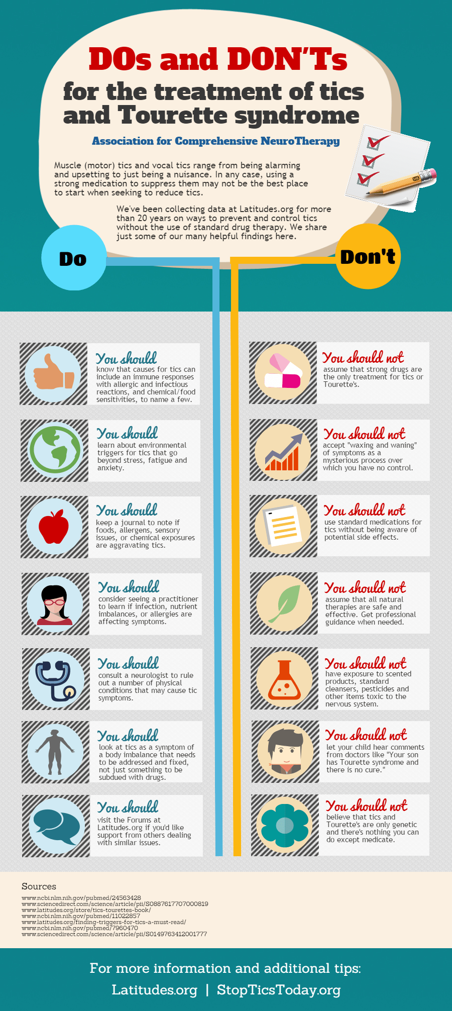 Dos and Dont's for Treatment of Tics and Tourette Syndrome Infographic