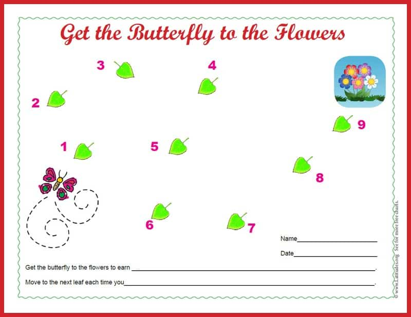Butterfly to Flowers Behavior Chart Border