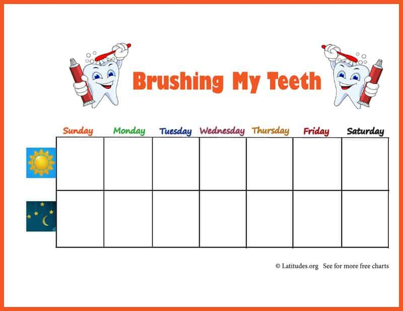 Brushing My Teeth Weekly Behavior Chart Border