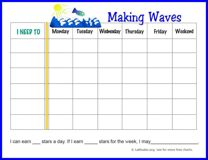 Making Waves Weekly Behavior Chart Border
