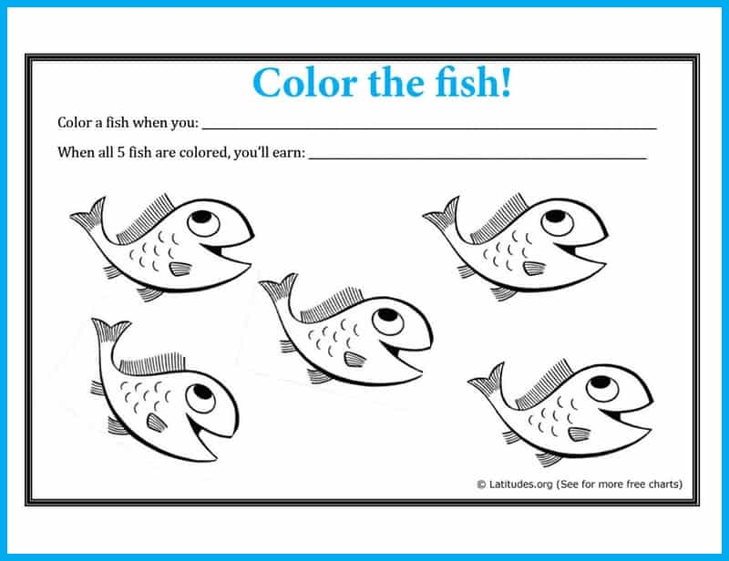 Coloring the fish behavior chart