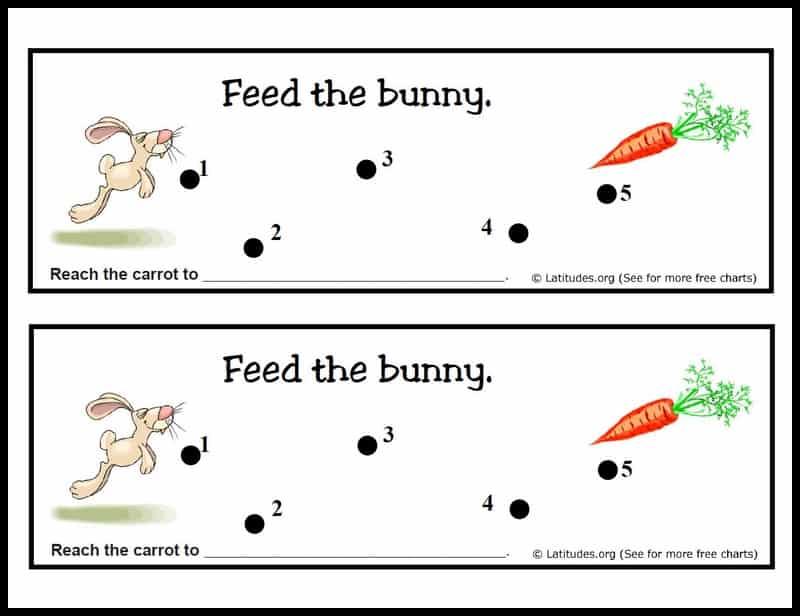 Step by Step Single Behavior Bunny Behavior Chart