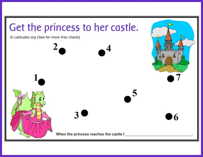 Princess to castle incentive chart