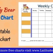Bear Weekly Behavior Chart WordPress