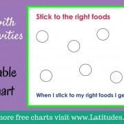 Stick to the Right Foods Reward Chart