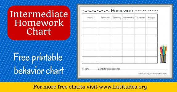 Intermediate Homework Chart