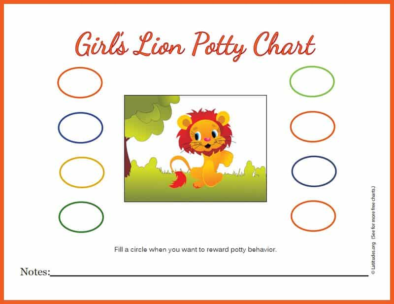 Girls Lion Potty Chart