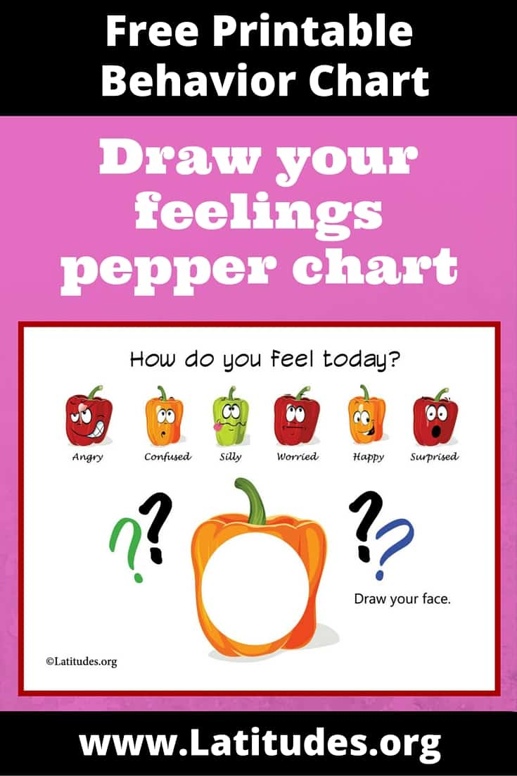 Draw your feelings pepper chart Pinterest