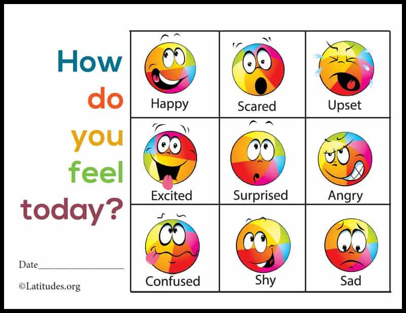 How Do You Feel Today Colorful Feelings Chart Border