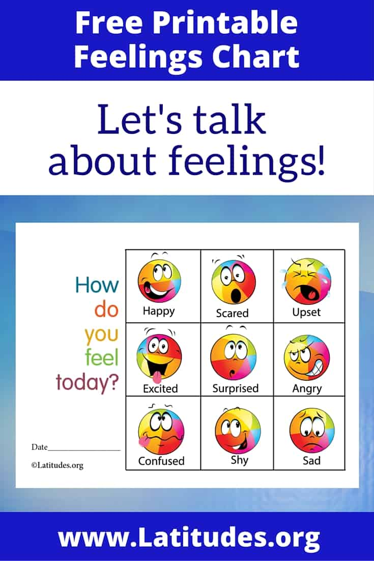 It's just a picture of Dynamic Emotions Chart Printable
