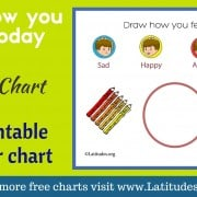 Simple Draw how you feel today chart WordPress