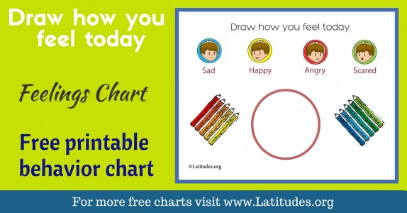 how to draw a chart