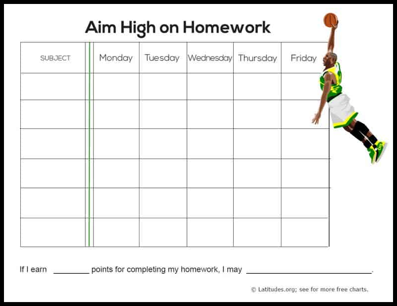 FREE Weekly Homework Chart (Aim High) | ACN Latitudes