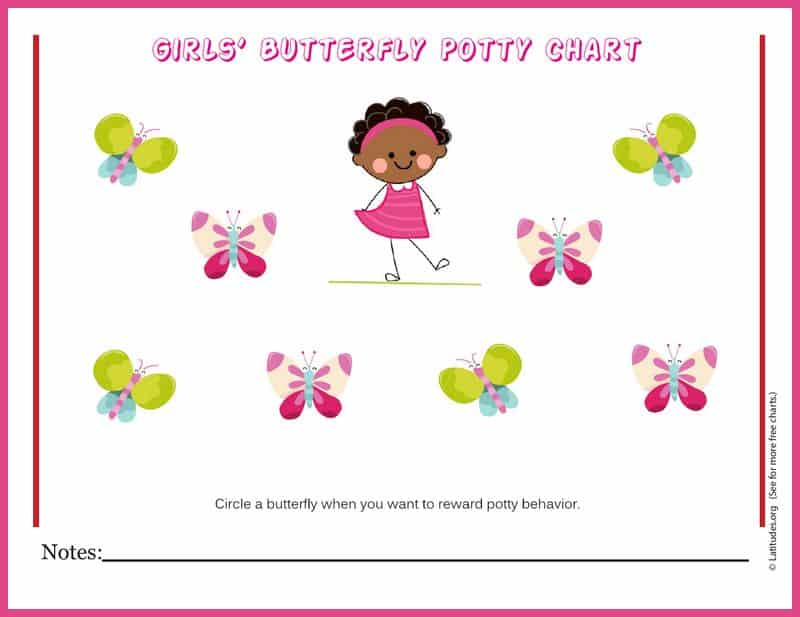 Girls Butterfly Potty Chart Border