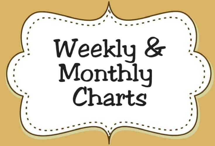 Weekly and Monthly Charts icon