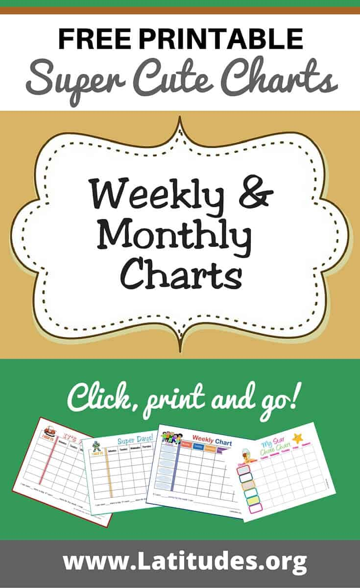 Weekly and Monthly Charts