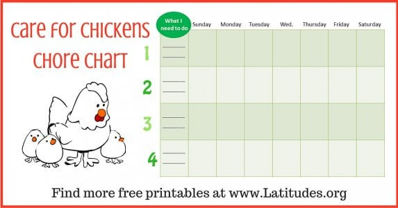Free Care for Chickens Weekly Pet Chart