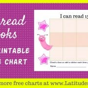 Read 15 Books Worm Reading Incentive Chart
