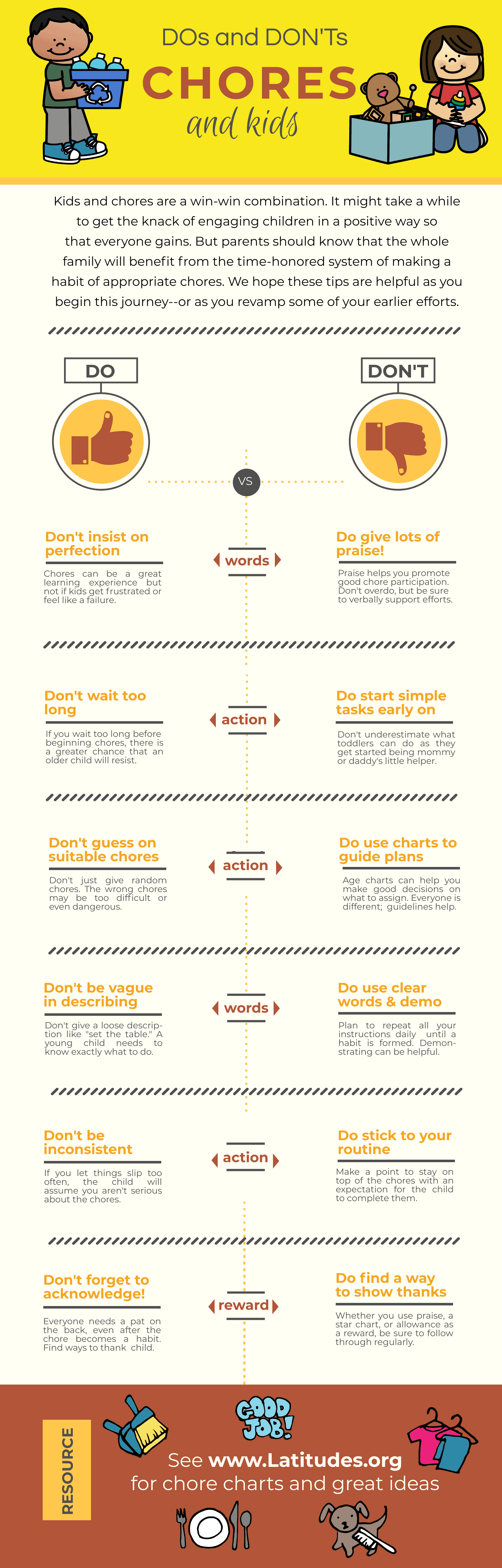 Dos and Donts Chores Kids Infographic