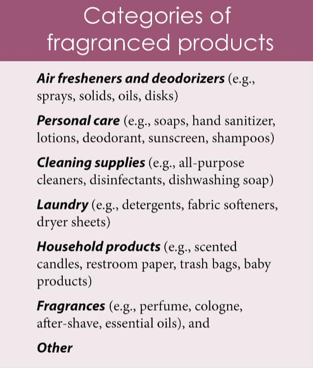 List of products with fragrances