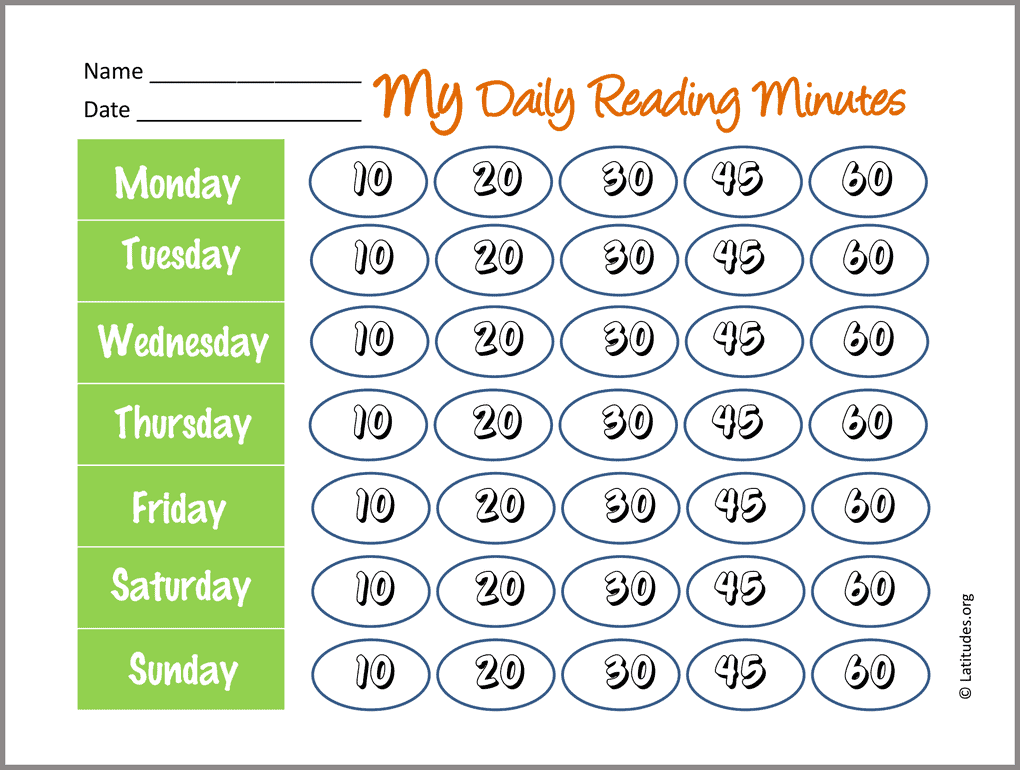 My Daily Reading Minutes Chart