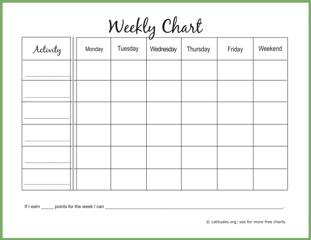 Teen Weekly Incentive Chart