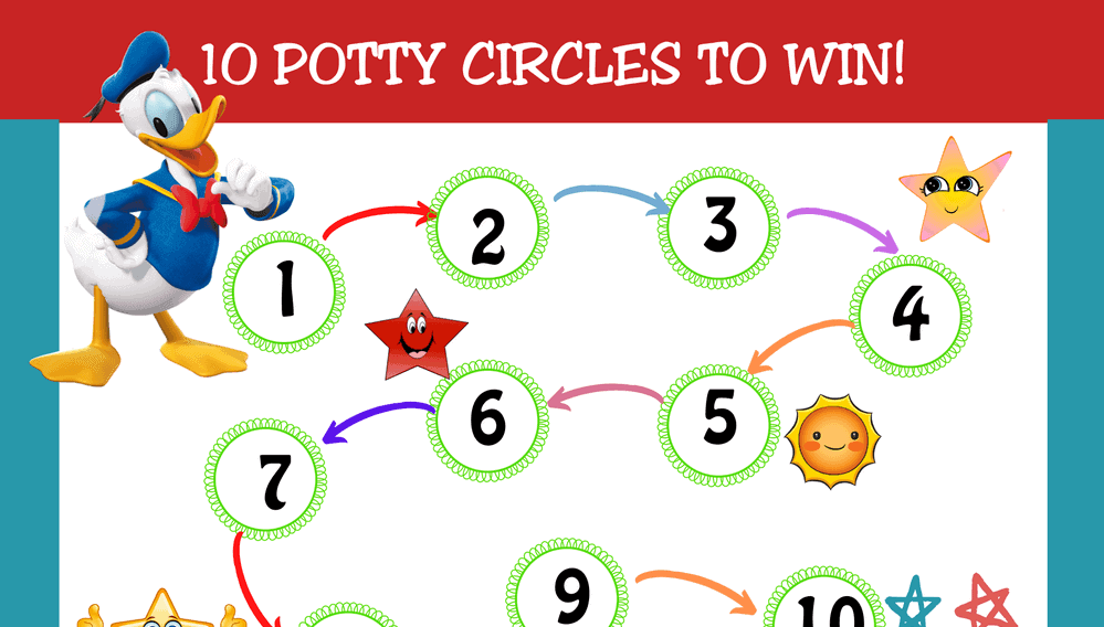Donald Duck 10 Circles to Win Potty Training Chart