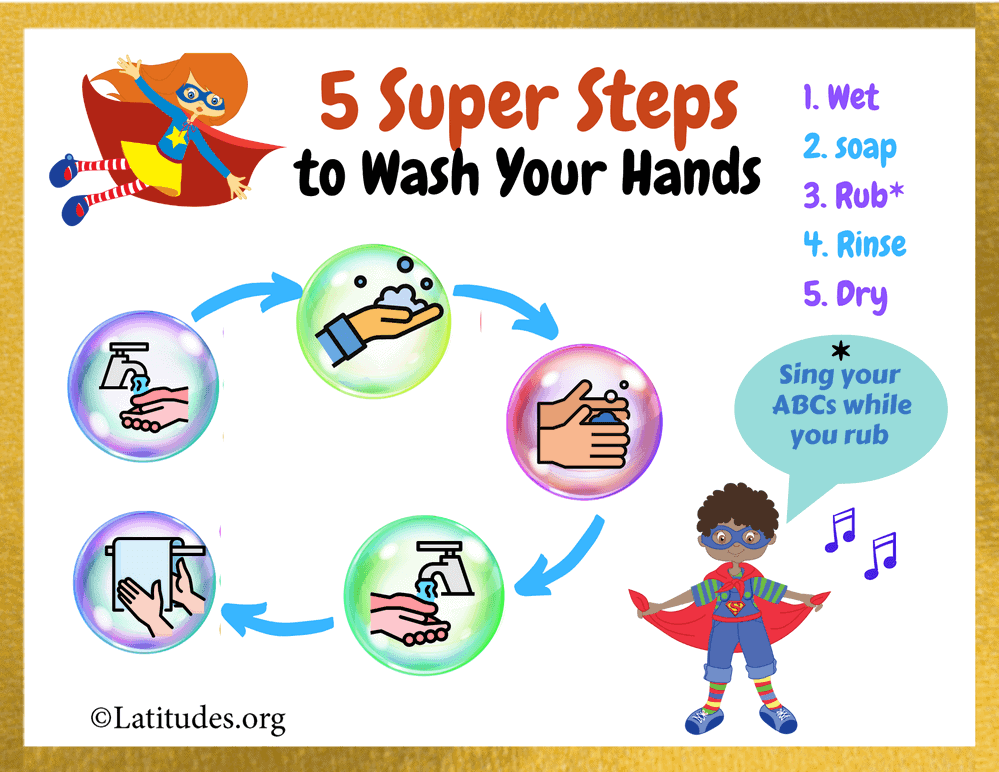 Five Super Steps to Wash Your Hands Printable Poster