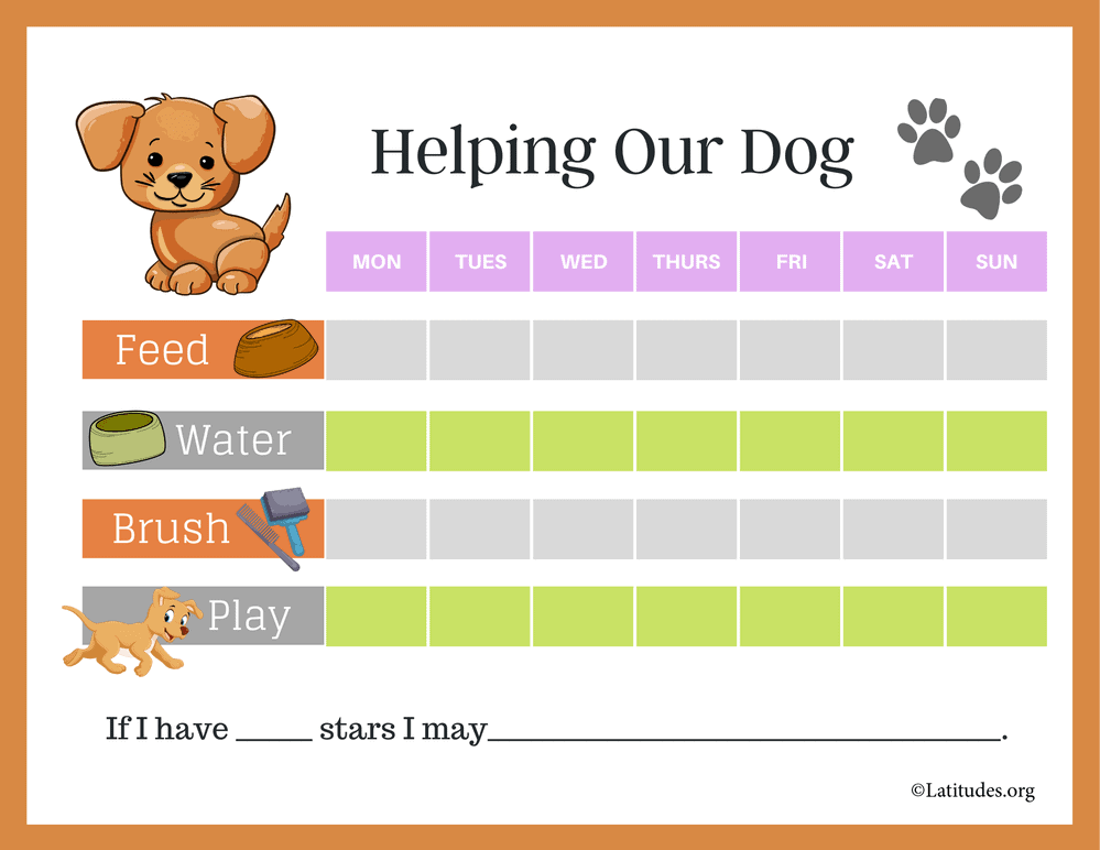 Helping Our Dog Pet Care Chart (Fillable)