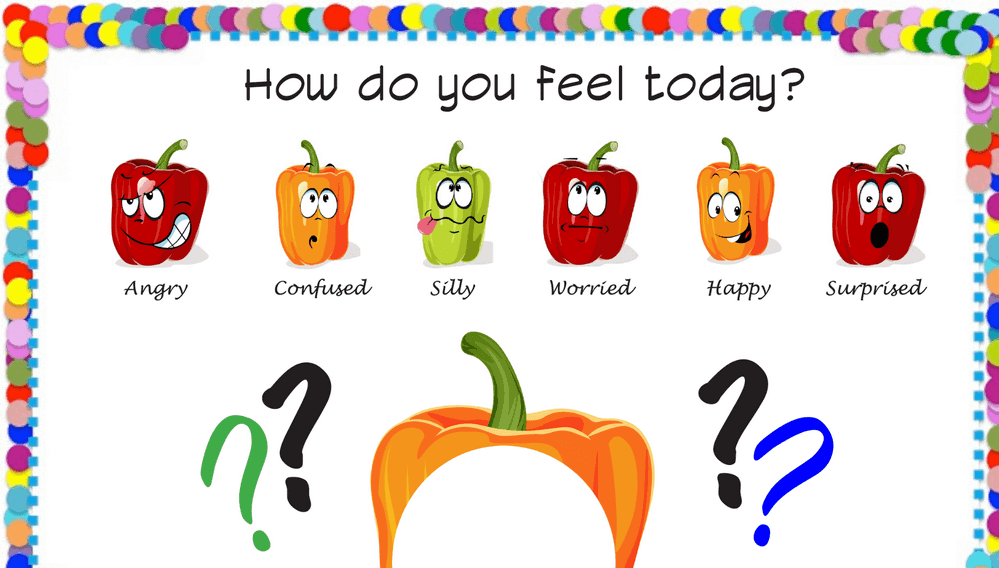 How Do You Feel Today Draw Peppers Feelings Chart