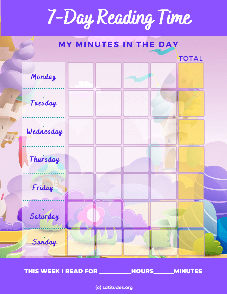 7 Day Reading Time Minutes in the Day Chart