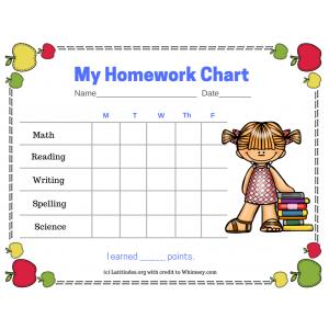 Apples My Homework Completion Chart (Fillable)