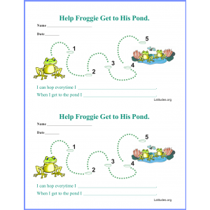 Frog to Pond Behavior Chart