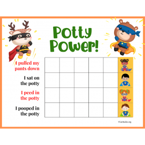 Potty Power Potty Training Chart